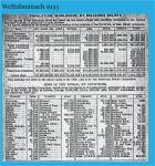 2 efl Liste etnische gr